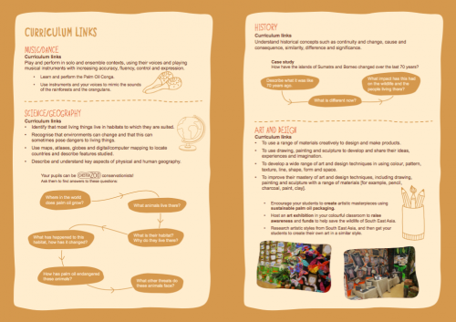 Sustainable Palm Oil Challenge | Schools | Chester Zoo